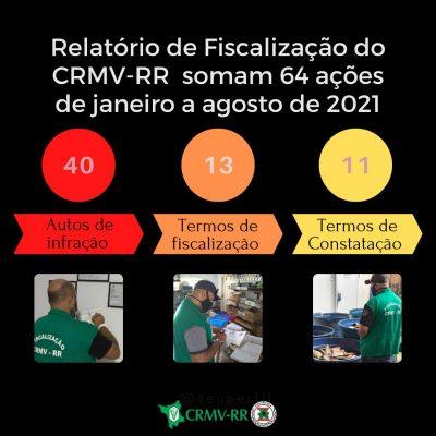 CRMV-RR em ação na fiscalização